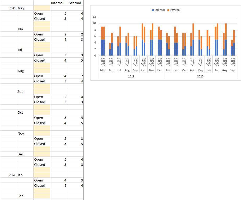 ClusterStackTieredAxis1.png