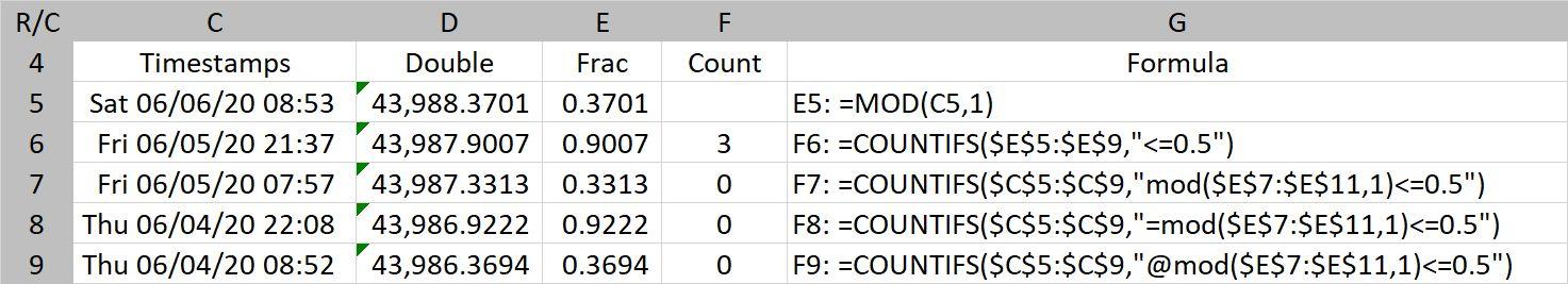 CountIfs Criteria Formulas.jpg