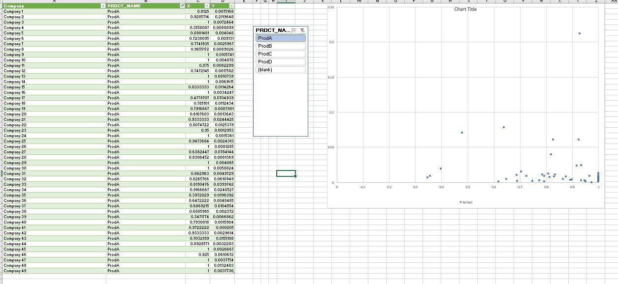 data_and_chart.JPG