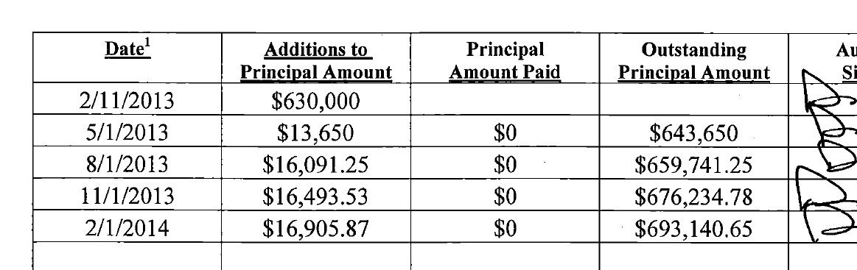 Disneyland - compound balance sheet entries.jpg