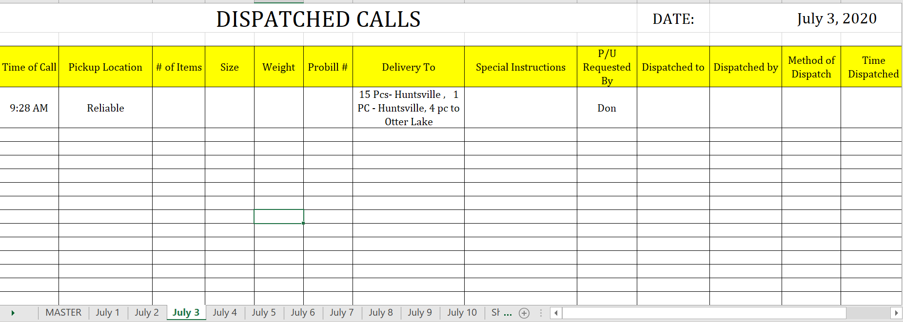 Dispatch summary.PNG