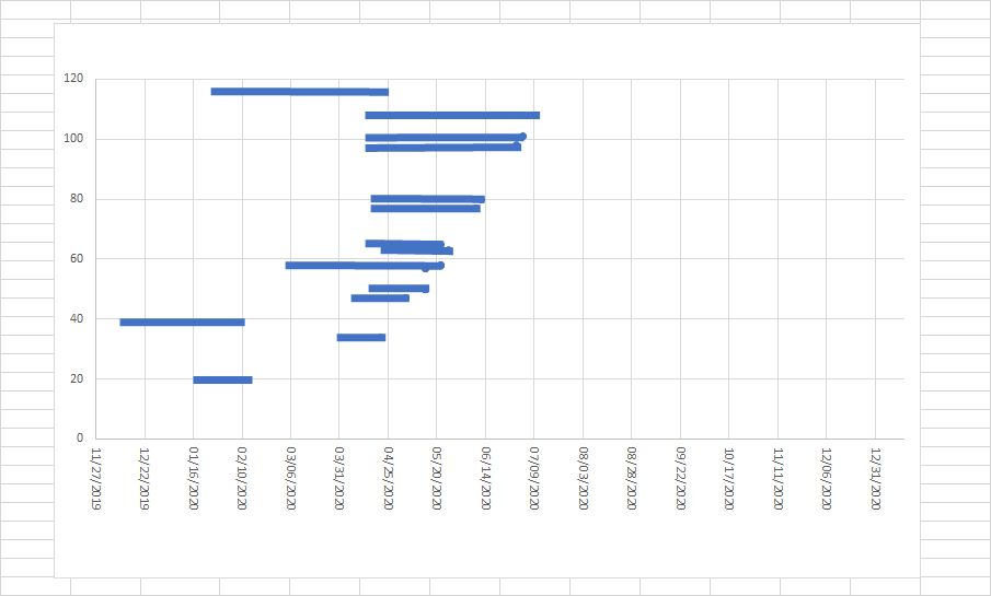 Hz Bar Chart.jpg