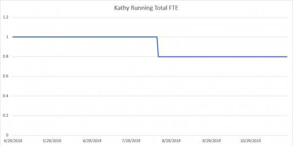 kathy fte.png