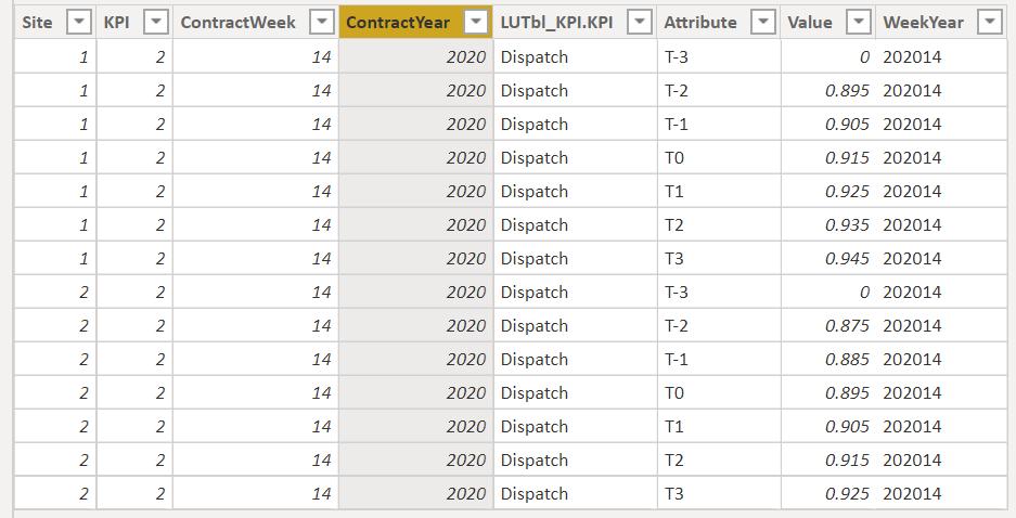 LUTbl_TargetsDispatch.png