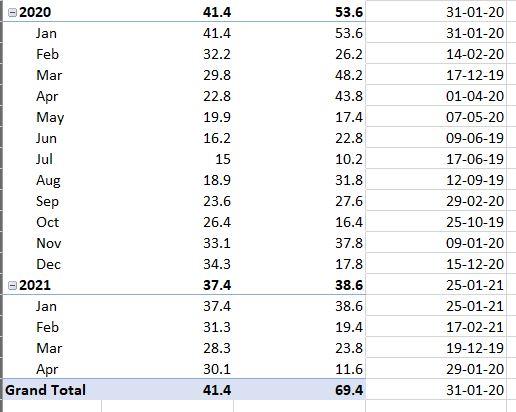 Pivot table 1.jpg