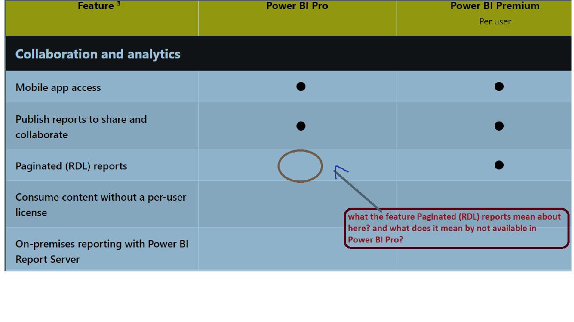 PowerBI-Licensing-Concerns.png