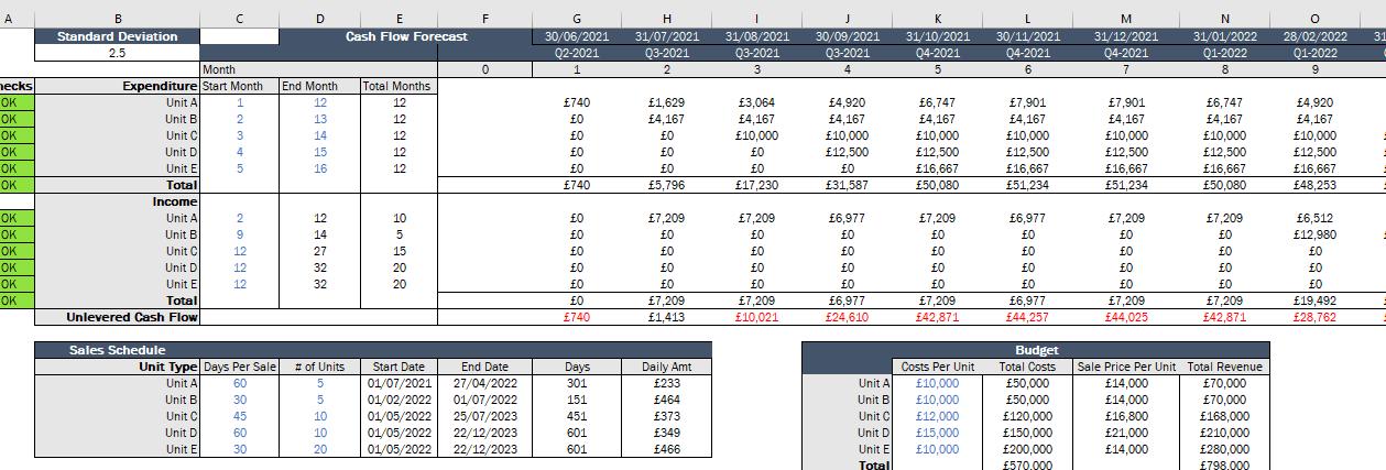 Snapshot of Cashflow V4.png