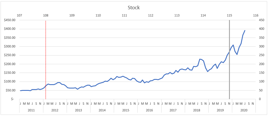 stock.png