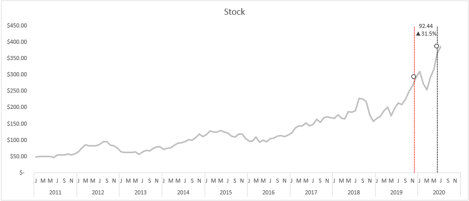 stock2.png