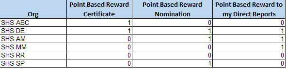 table 2.PNG