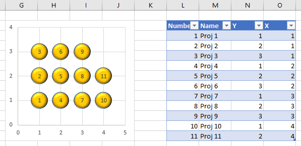 Test Labels From Cells In Table 3.png