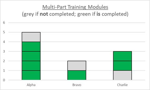 training_chart.png