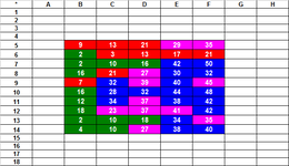 Conditional formatting formulas odd even numbers.png