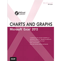 Charts & Graphs Excel 2013