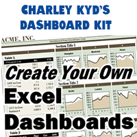 Charley Kyd Dashboarding Kit
