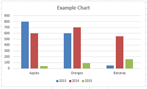 Excel Charting & Graphing
