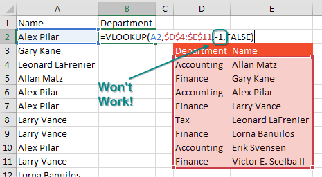 VLOOKUP Doesn't Work with Negative Column Numbers