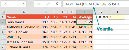 Learn Excel Replace OFFSET with INDEX - Excel Tips - MrExcel