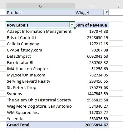 fast excel summary reports with pivot tables excel tips mrexcel