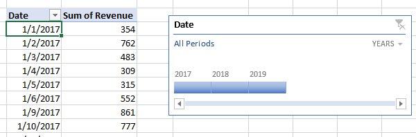 year timeline