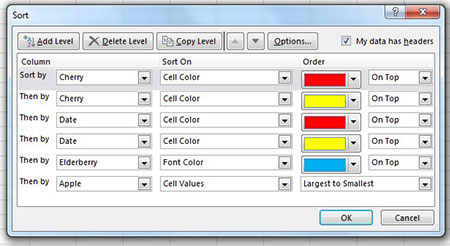 Excel sort by color with vba excel tips mrexcel publishing sort by red yellow in c red yellow in d blue in ibookread PDF