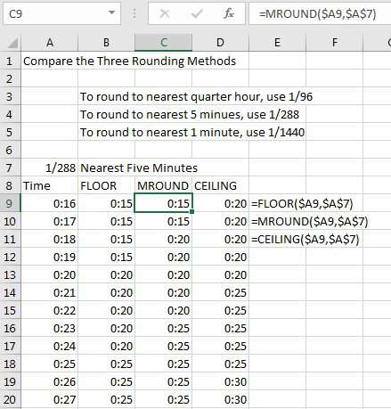 Round To Quarter Hour Excel Tips Mrexcel Publishing