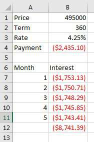 Five formulas to calculate interest payments for five months