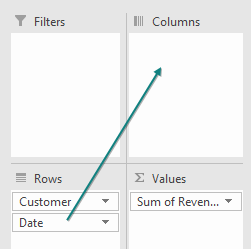 Drag the date field from Rows to Columns in the Pivot Table Fields pane.