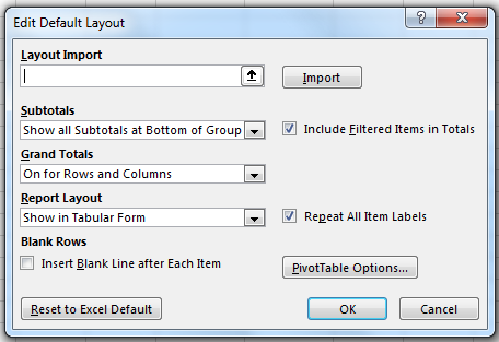 The Edit Default Layout dialog offers drop-downs for Show All Subtotals At Bottom of Group, Grand Totals On for Rows and Columns, Report Layout of Show in Tabular Form. Checkboxes offer Include Filtered Items in Totals, Repeat All Row Labels, and Insert Blank Line After Each Item. However - far more choices are available if you click the PivotTable Options button located just above OK button.