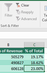 With any cell in the pivot table selected, the Filter icon on the Data tab of the Ribbon is greyed out.
