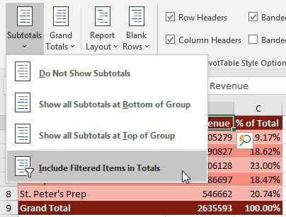 Because the pivot table is based on the Data Model, go to the Design tab, choose Subtotals and Include Filtered Items in Totals. This command is greyed out in regular pivot tables.