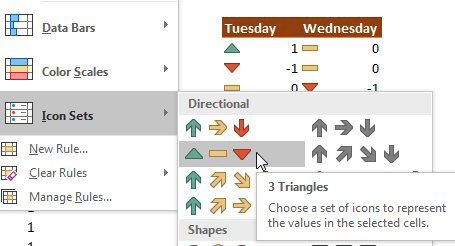 "Now that you've generated some values of -1, zero, and one, select those helper cells and apply, Home, Conditional Formatting, Icon Sets, 3 Triangles. Note that the name called ""3 Triangles"" is a lie - the icon set has a green up icon, a yellow ""no change"" icon, and a red ""down"" icon. Technically, it should be called two triangles and a rectangle."