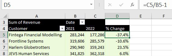 The resulting pivot table has customers in column A, and then 2021 in column B and 2022 in column C. A calculation out side the pivot table in column D gives you the % Change with the formula of =C5/B5-1.