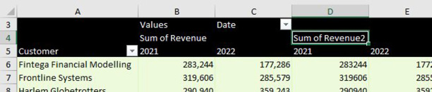 This pivot table has customers down the left side. Across the top are four columns: Sum of Revenue for 2021, 2022. Then Sum of Revenue2 for 2021 and 2022.