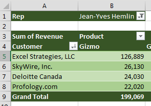 Here is the pivot table, now showing numbers for the selected sales rep.