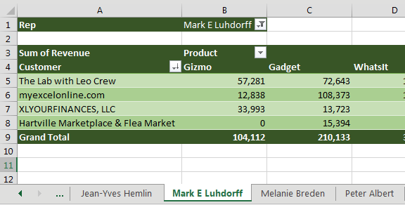 The Show Report Filter Pages command has inserted many new worksheets to the left of the original pivot table. Each worksheet name has the next sales rep name as the sheet name. On each sheet, the Rep drop-down in B1 is showing the appropriate sales rep for that page.
