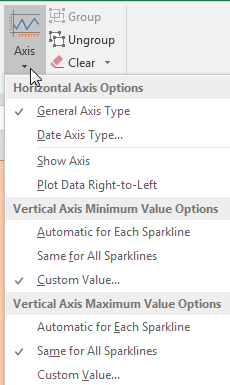 "In the Sparkline Tools ribbon, got to the Axis drop-down menu. Make two changes, selecting ""Same for All Sparklines"" for both the vertical axis minimum and maximum."