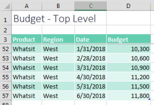 Excel 2019: Compare Budget Versus Actual via Power Pivot
