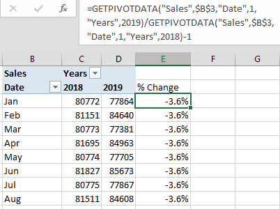 A pivot table has months down the side, years 2018 and 2019 across the top. Outside of the pivot table, in column E, someone tried to build a formula of =D3/C3-1 but instead got a formula with two GETPIVOTDATA functions.