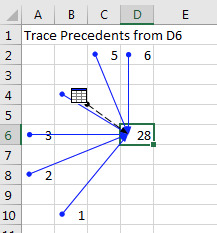 A formula in D6 is referring to B10, A8, A6, B4, C2, D2, and one cell on another worksheet. Select D6 and Trace Precedents. Blue lines are drawn from D6 to each of the other cells. A dotted line is also drawn to a worksheet icon - this indicates one off-sheet precedent.