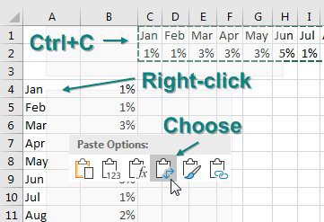 Copy the horizontal lookup table in C1:N2. Right-click in a blank cell. The fourth icon under Paste Options is called Transpose. Choose that and you will paste a sideways copy of the original table.