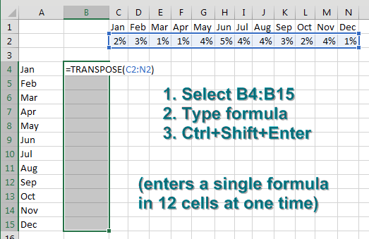 Select the 12 cells B4:B15. Type a formula =TRANSPOSE(C2:N2) but do not press Enter. Instead, hold while holding down Ctrl and Shift, press Enter. This enters a single formula in 12 cells at one time.