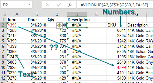Here is another way VLOOKUP can go wrong. You are looking up a text cell that says 4399 against a table that contains numeric 4399. VLOOKUP will return #N/A instead of the right answer.