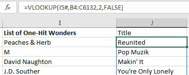 To get the title next to the artist, use =VLOOKUP(I5#,B4:C6132,2,False). You know that these one-hit-wonder artists only appear once in the database, so VLOOKUP works.