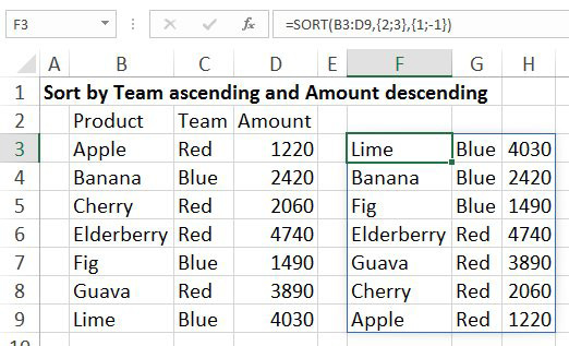 If you want to sort by 2 columns, use array constants: =SORT(B3:D9,{2;3},{1,-1}). This sorts by Team in C ascending and then Amount in D descending.