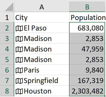 If El Paso is in A2, type =A2.Population in B2 to get the population of 683,080. Copy the formula down and you see the population for each city.