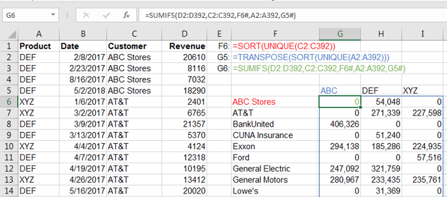 Replace a Pivot Table with 3 Dynamic Arrays