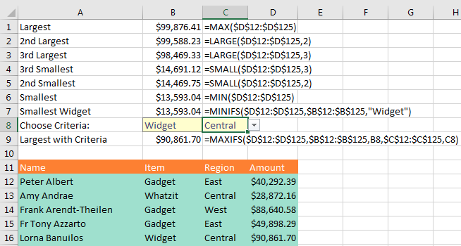 "Amounts appears in D12:D125. To get the Largest, use =MAX($D$12:$D$125). To get the 2nd Largest, use =LARGE($D$12:$D$125,2). To get the 3rd Largest, use =LARGE($D$12:$D$125,3). To get the 3rd Smallest, use =SMALL($D$12:$D$125,3). To get the 2nd Smallest, use =SMALL($D$12:$D$125,2). To get the Smallest, use =MIN($D$12:$D$125). To get the Smallest Widget, use =MINIFS($D$12:$D$125,$B$12:$B$125,""Widget""), To get the Largest with 2 Criteria entered in B8:C8, use =MAXIFS($D$12:$D$125,$B$12:$B$125,B8,$C$12:$C$125,C8)"