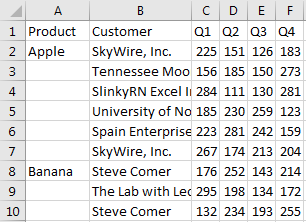 Products are in column A, but in an outline view where Applie appears in A2, followed by several blank cells. Banana is in A8 followed by more blank cells. Customers are in column B. Quarters are going across the worksheet in C, D, E, and F.