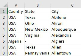 A validation database with Country, State, and City.